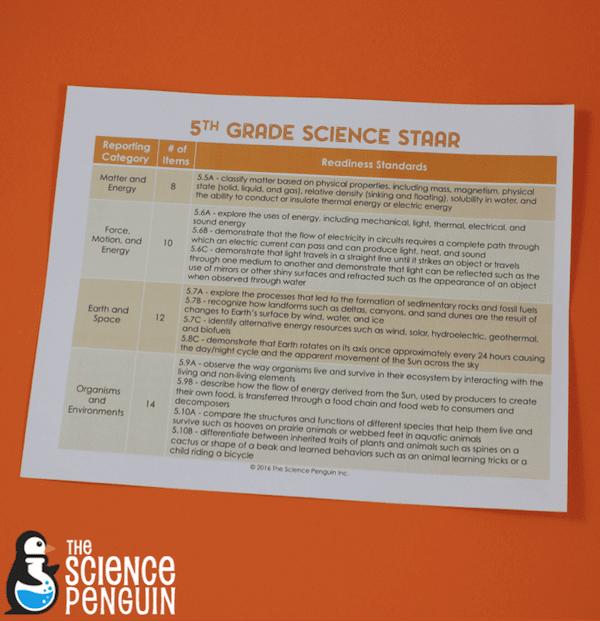 5th grade science test preparation