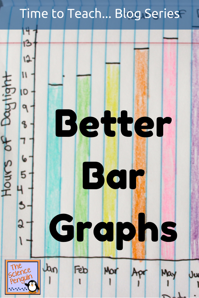 time to teach   better bar graphs  u2014 the science penguin