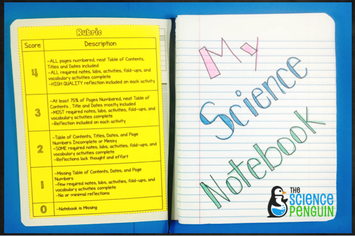 my science notebook rubric and front page