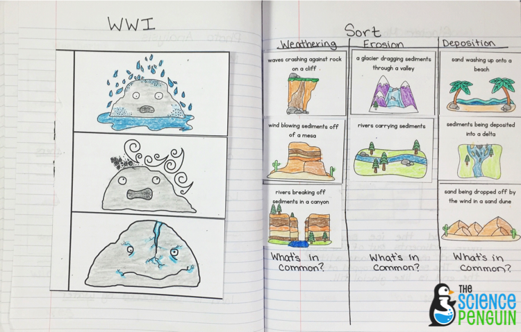 Weathering Erosion And Deposition Notebook Photos The