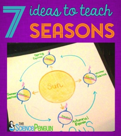 7 Lesson Ideas To Teach Why We Have Seasons