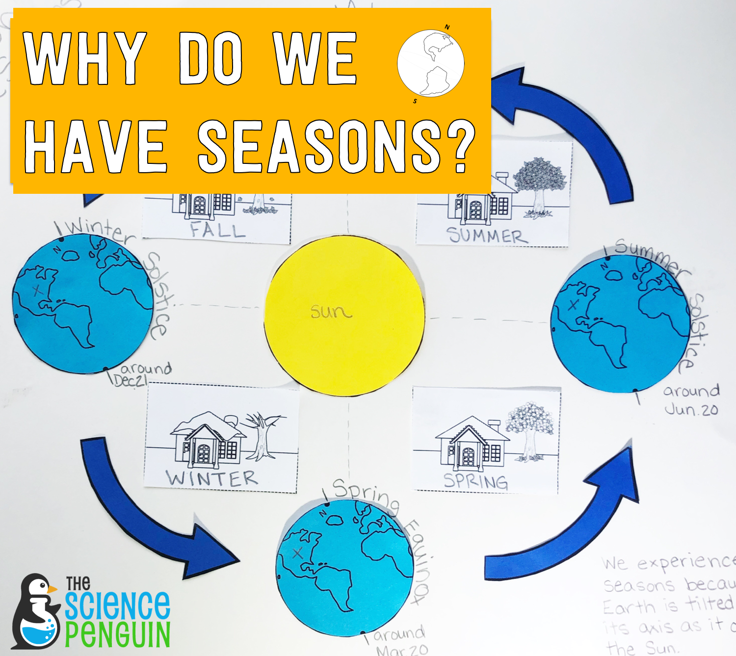 Why Do We Have Seasons  Interactive Diagram  U2014 The Science